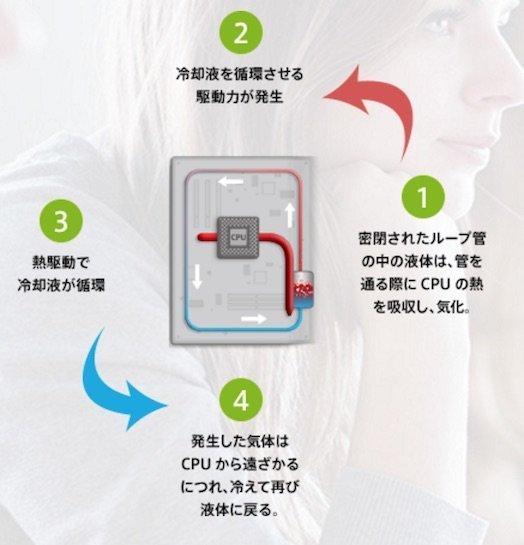 Acer LiquidLoop