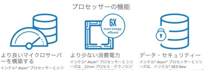 Atom C2000