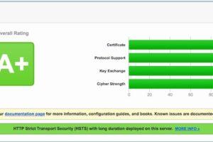 TLS 1.0の無効化